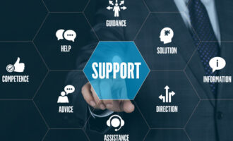 SUPPORT TECHNOLOGY COMMUNICATION TOUCHSCREEN FUTURISTIC CONCEPT