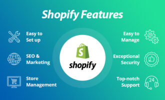 Shopify-features-list-for-eCommerce-website-Banner-850x508