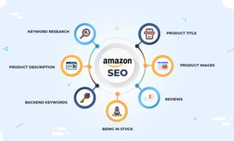 What_is_Amazon_SEO