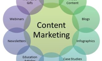 content-marketing - Copy